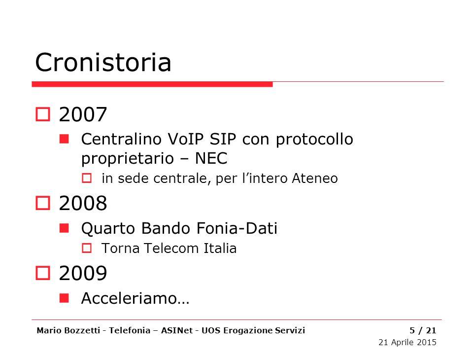 Cronistoria 2007. Centralino VoIP SIP con protocollo proprietario – NEC. in sede centrale, per l'intero Ateneo.