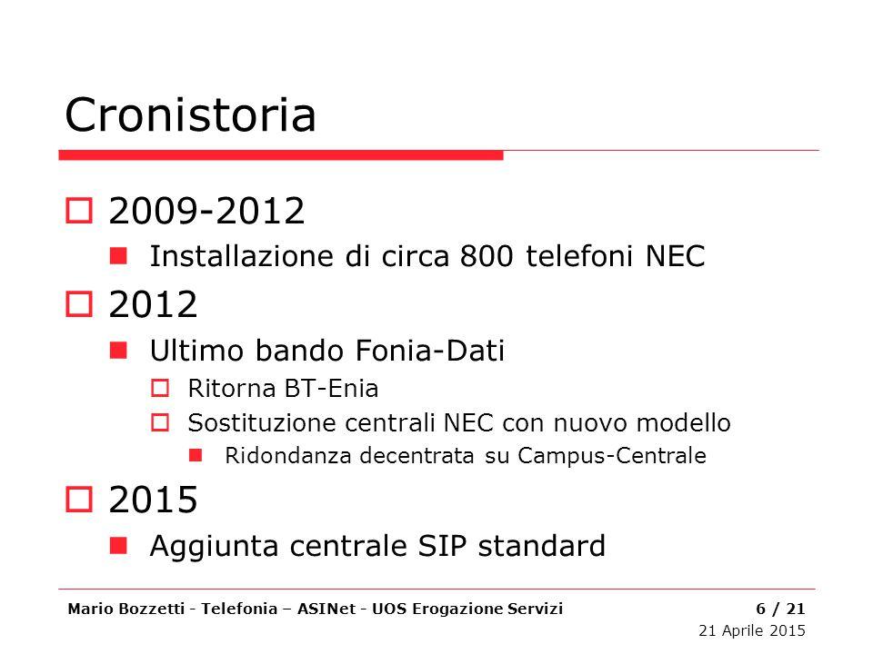 Cronistoria 2009-2012. Installazione di circa 800 telefoni NEC. 2012. Ultimo bando Fonia-Dati. Ritorna BT-Enia.