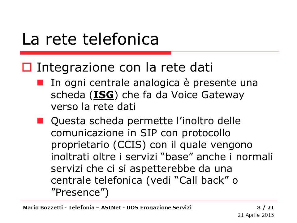 La rete telefonica Integrazione con la rete dati