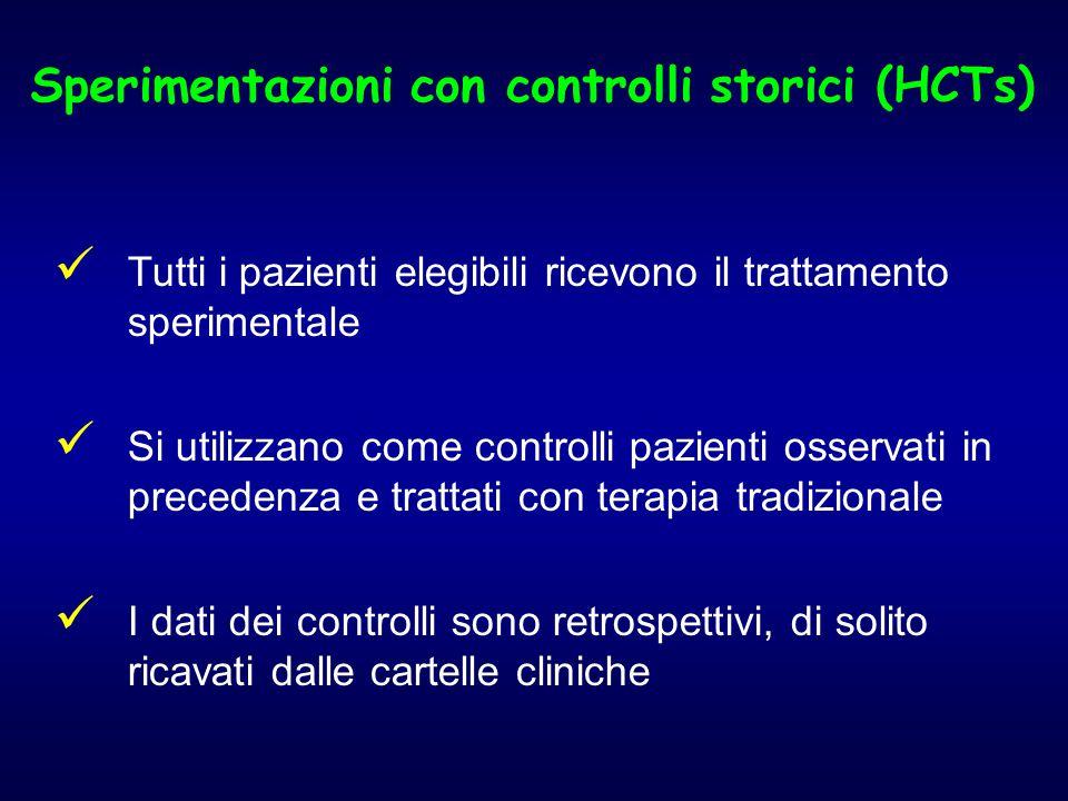 Sperimentazioni con controlli storici (HCTs)
