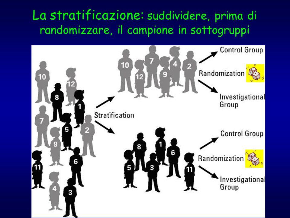 La stratificazione: suddividere, prima di randomizzare, il campione in sottogruppi