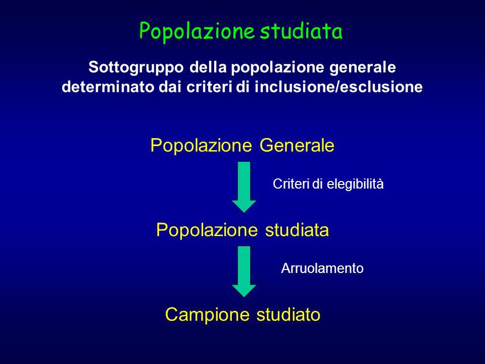 Popolazione studiata Popolazione Generale Popolazione studiata