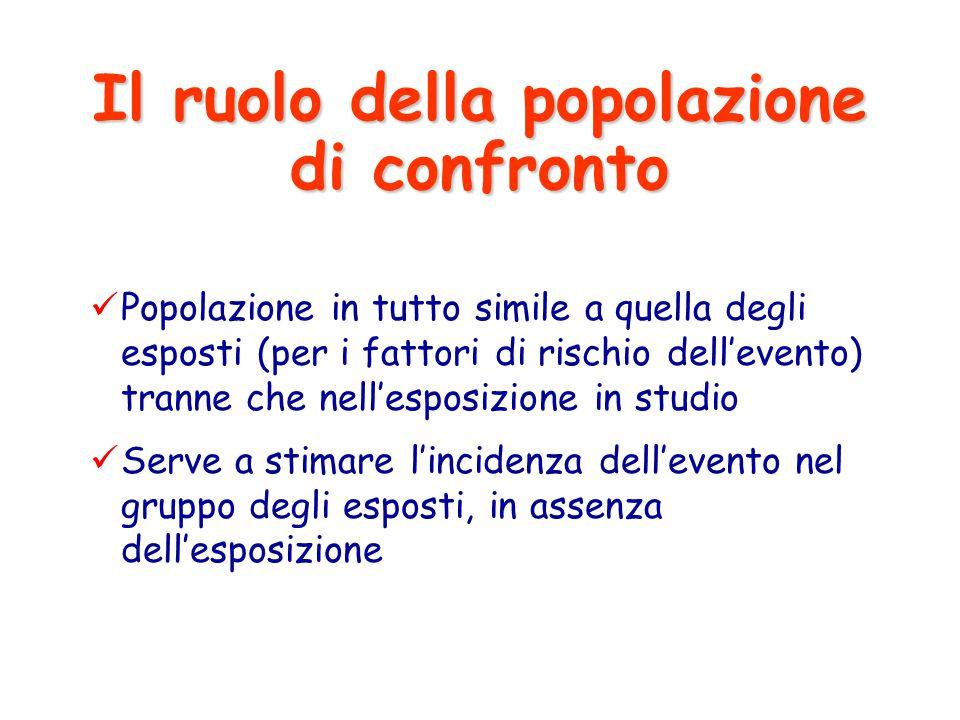 Il ruolo della popolazione di confronto