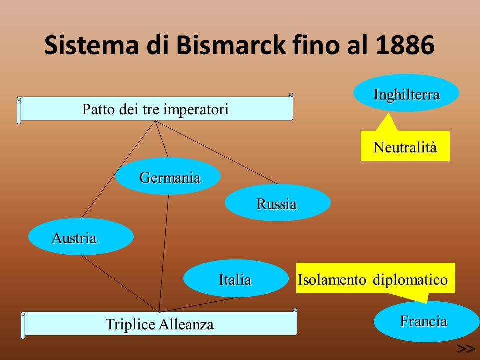 Sistema di Bismarck fino al 1886