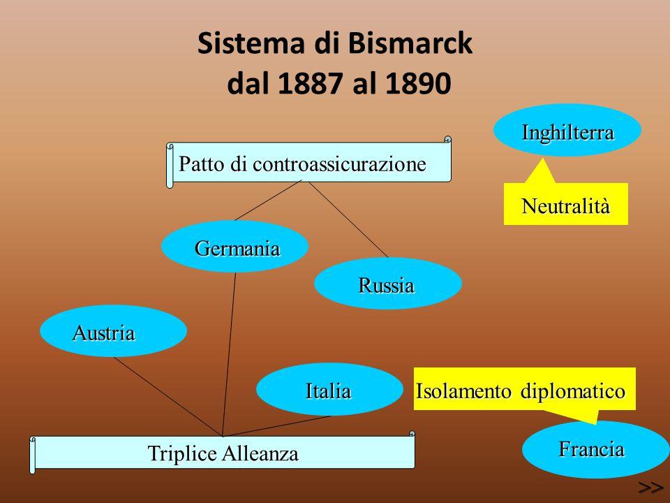 Sistema di Bismarck dal 1887 al 1890