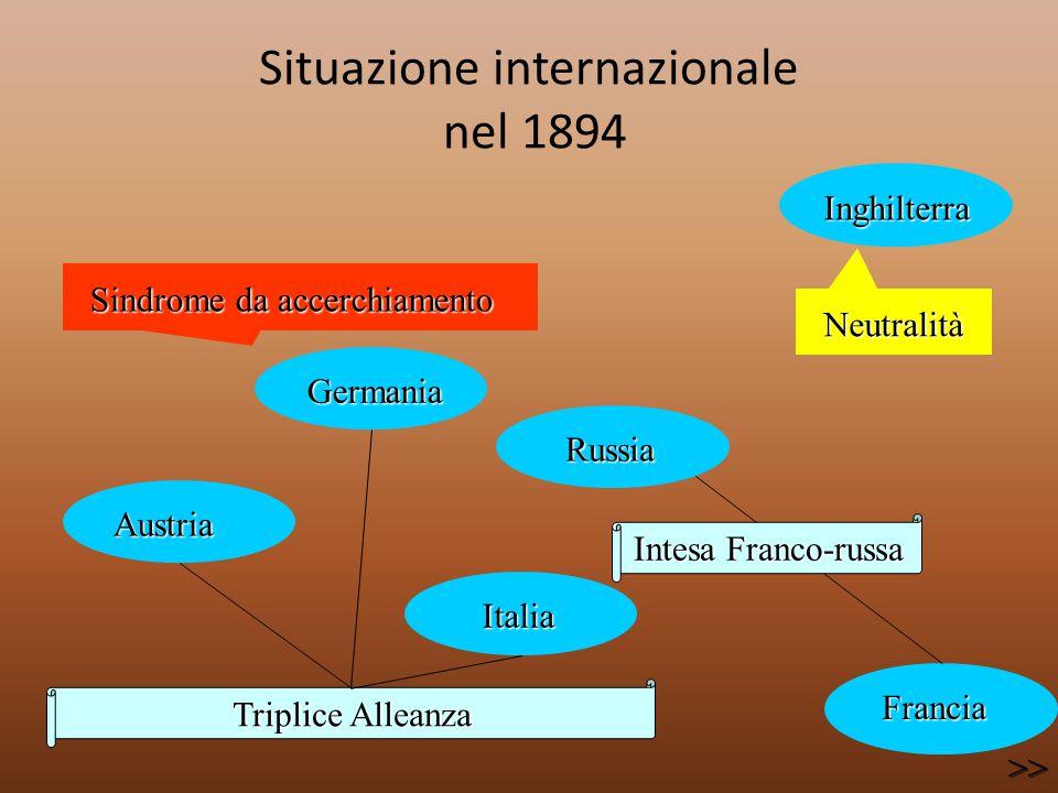 Situazione internazionale nel 1894
