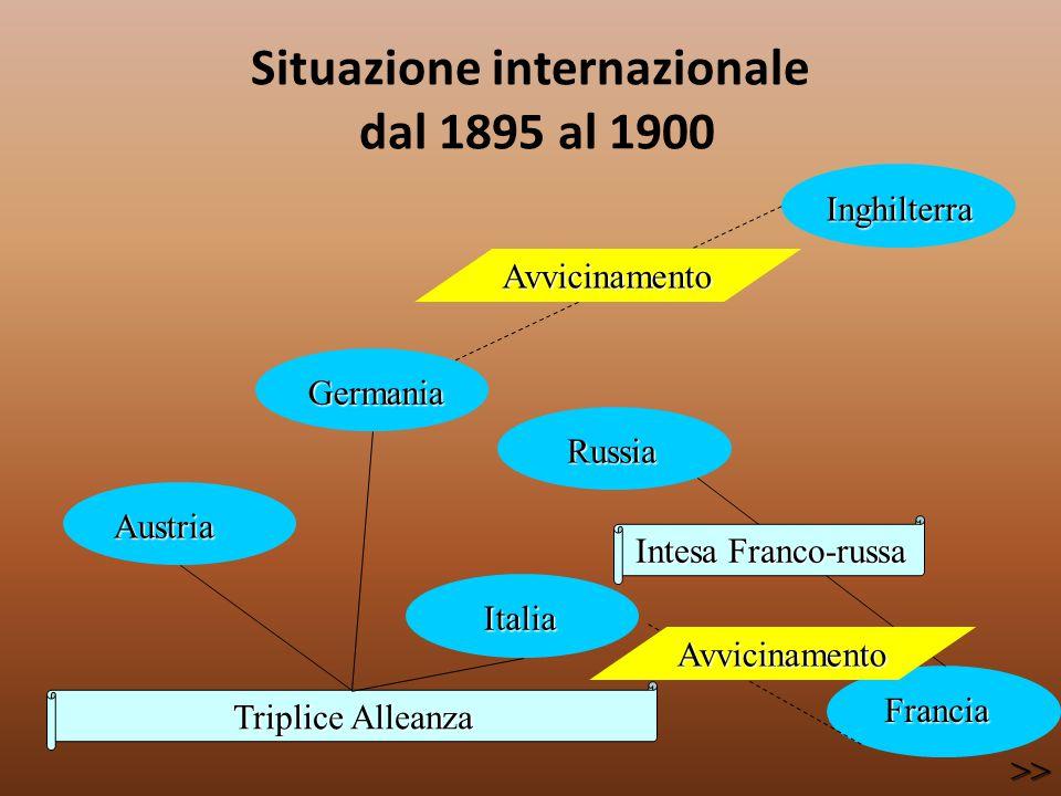 Situazione internazionale dal 1895 al 1900