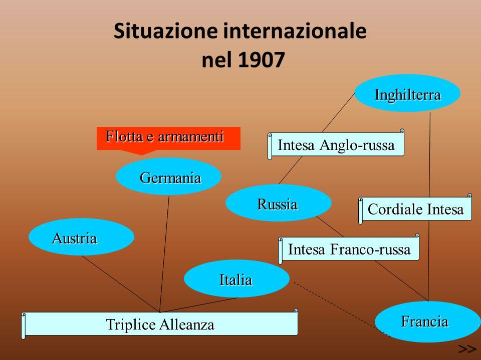 Situazione internazionale nel 1907