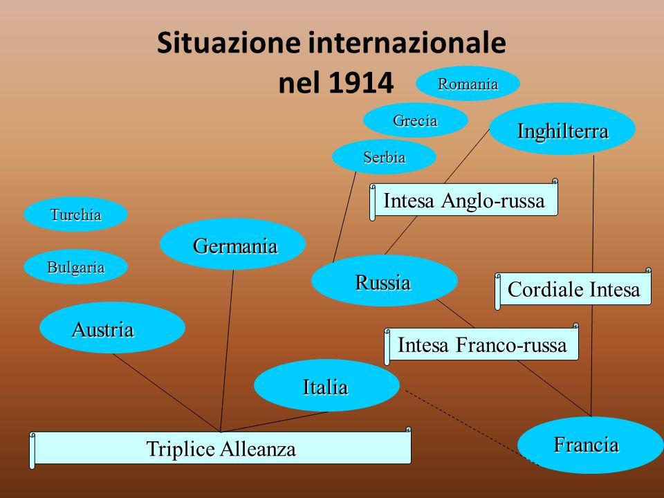 Situazione internazionale nel 1914