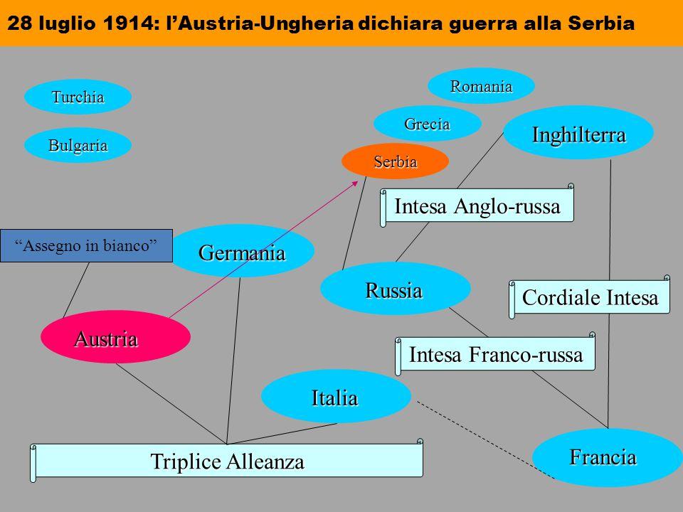 28 luglio 1914: l'Austria-Ungheria dichiara guerra alla Serbia