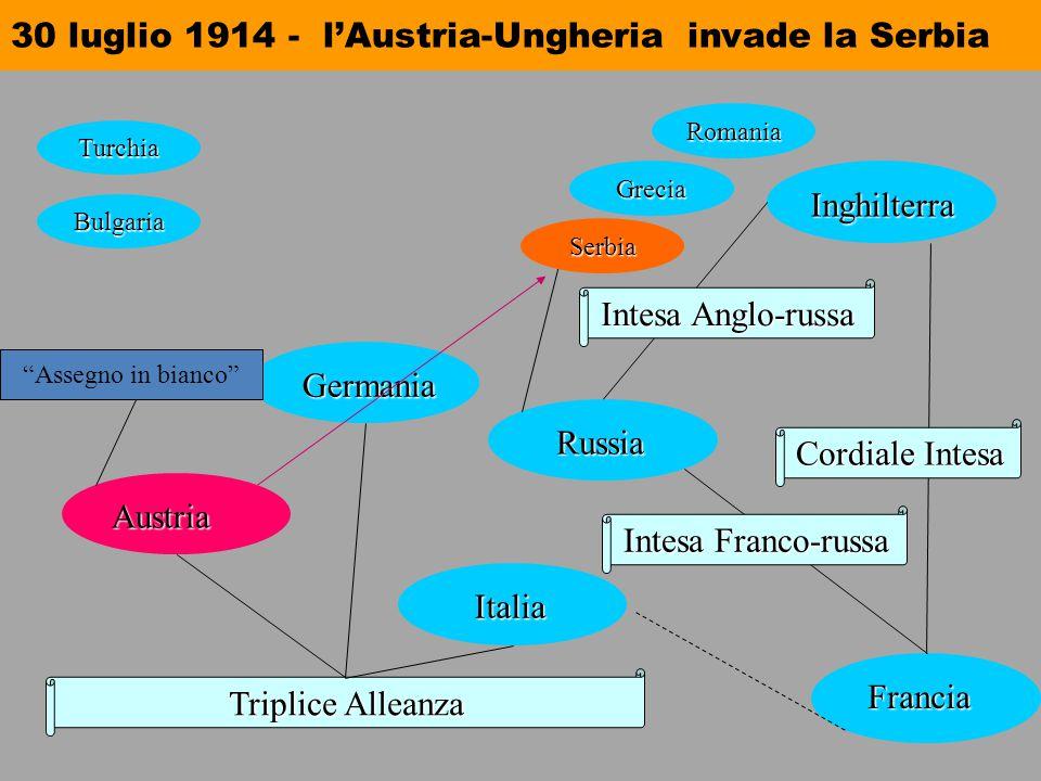 30 luglio 1914 - l'Austria-Ungheria invade la Serbia