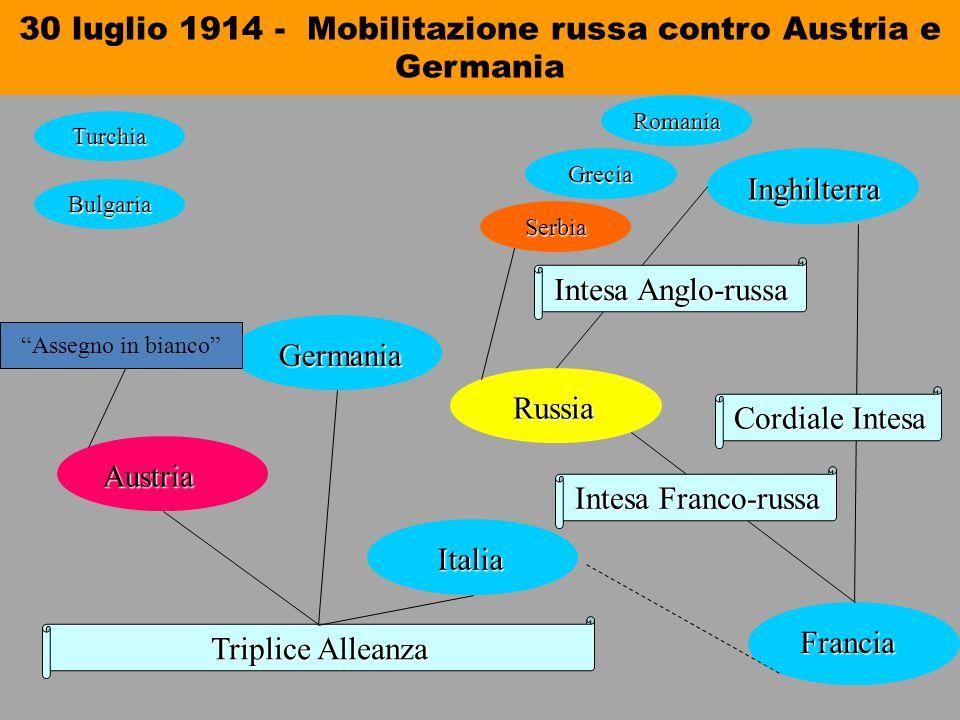 30 luglio 1914 - Mobilitazione russa contro Austria e Germania
