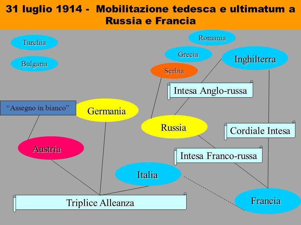 31 luglio 1914 - Mobilitazione tedesca e ultimatum a Russia e Francia