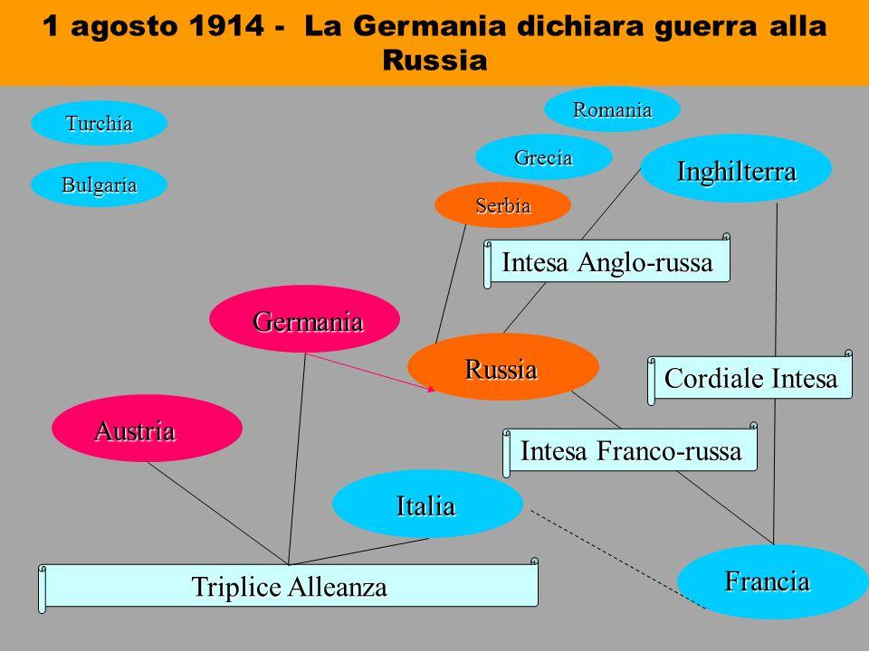 1 agosto 1914 - La Germania dichiara guerra alla Russia