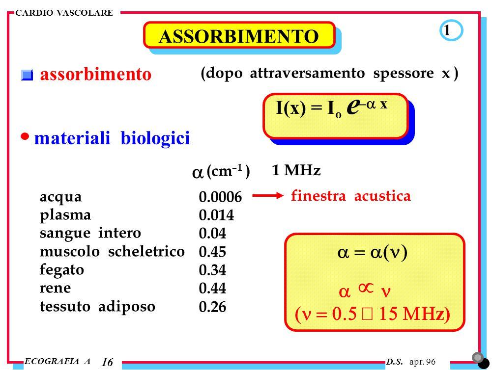 µ ASSORBIMENTO assorbimento I(x) = Io e materiali biologici a a = a(n)