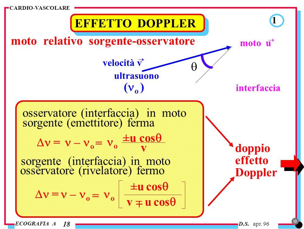 moto relativo sorgente-osservatore