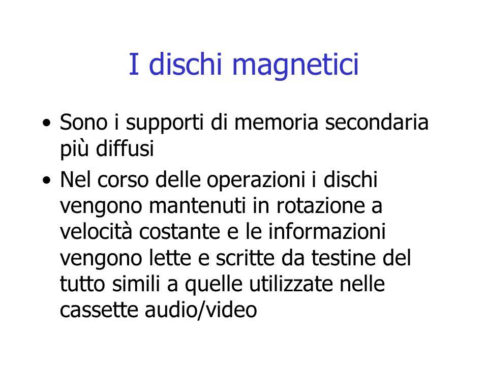 I dischi magnetici Sono i supporti di memoria secondaria più diffusi