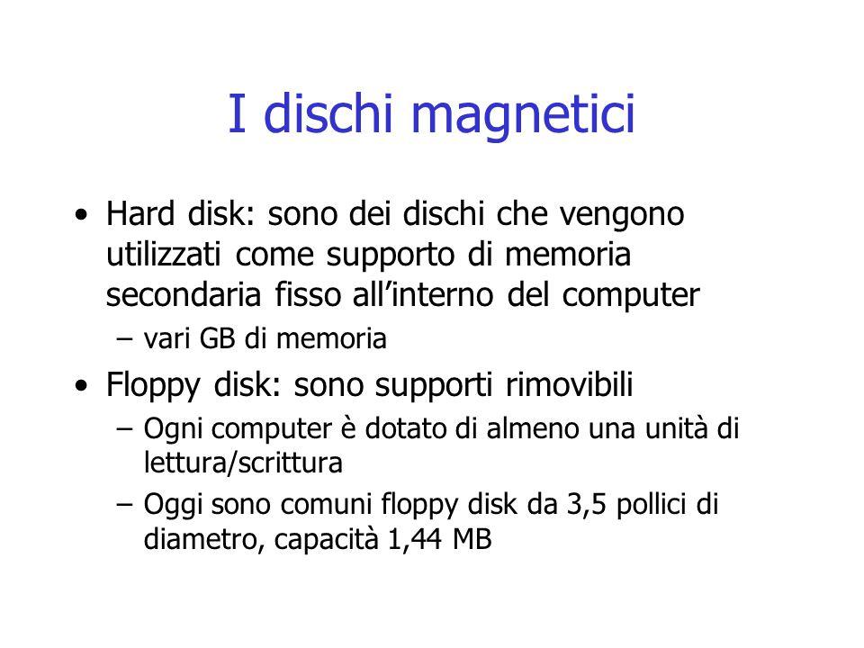 I dischi magnetici Hard disk: sono dei dischi che vengono utilizzati come supporto di memoria secondaria fisso all'interno del computer.