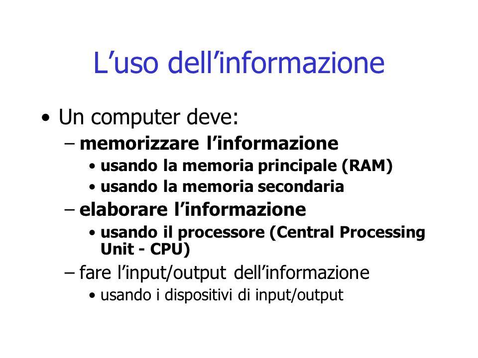 L'uso dell'informazione