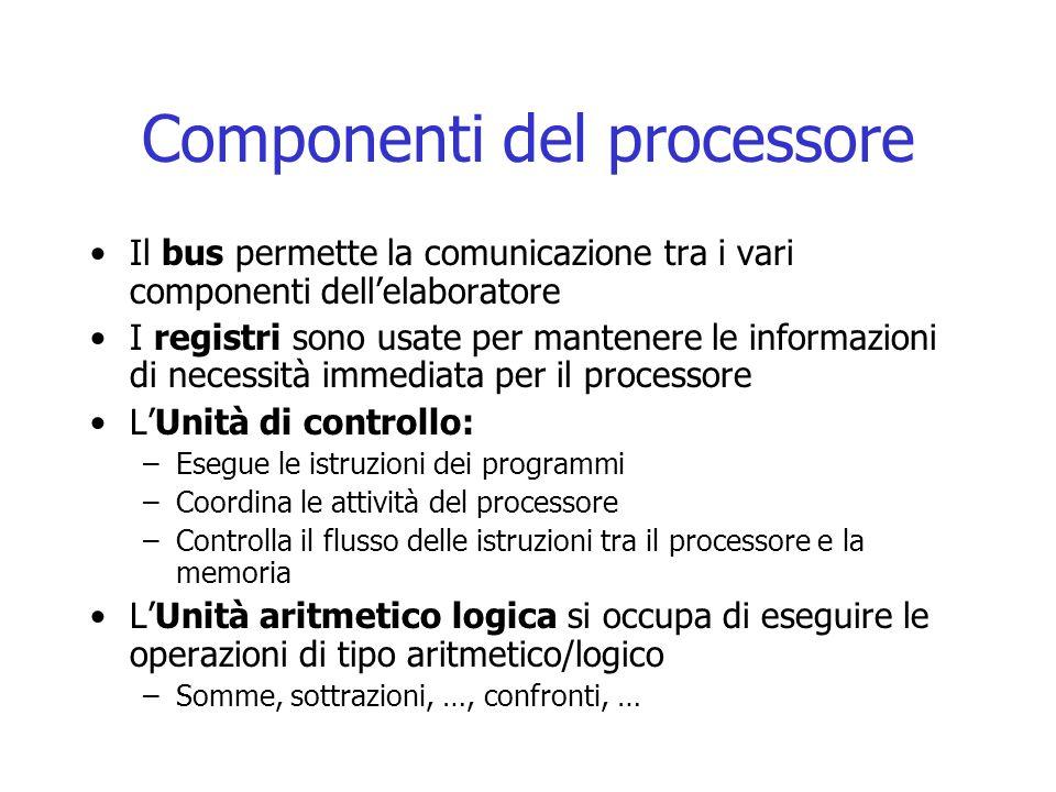 Componenti del processore