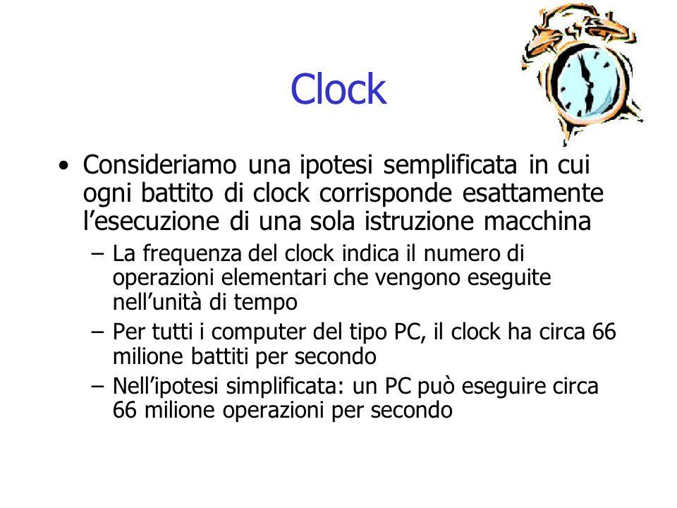 Clock Consideriamo una ipotesi semplificata in cui ogni battito di clock corrisponde esattamente l'esecuzione di una sola istruzione macchina.