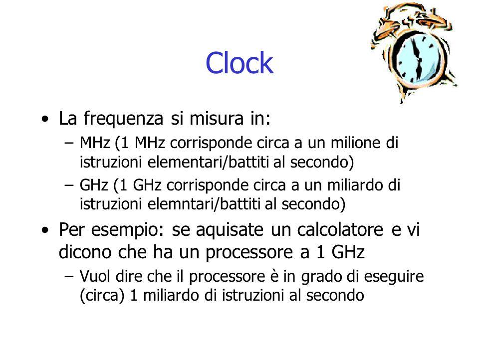 Clock La frequenza si misura in: