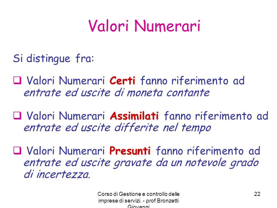 Valori Numerari Si distingue fra:
