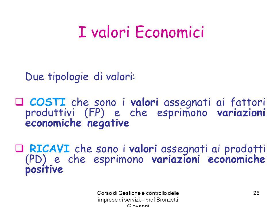 I valori Economici Due tipologie di valori:
