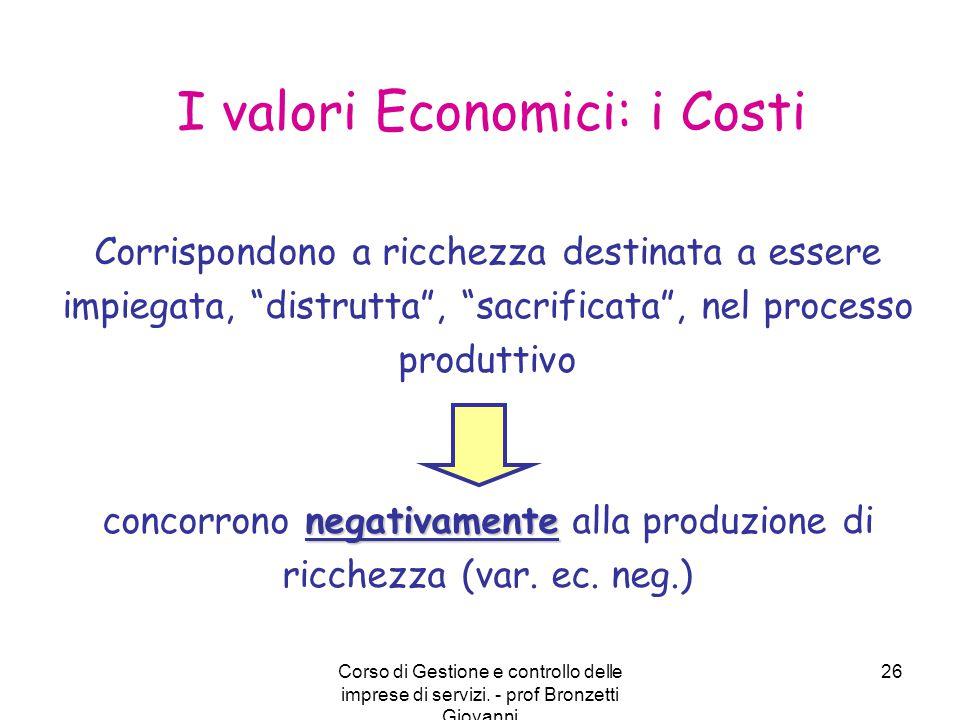 I valori Economici: i Costi