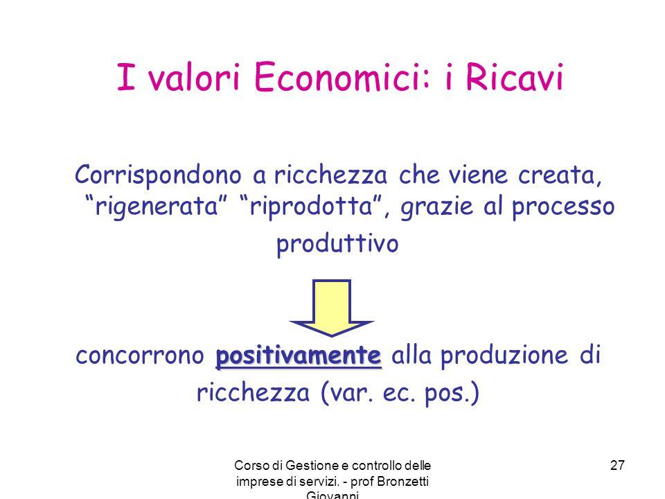 I valori Economici: i Ricavi