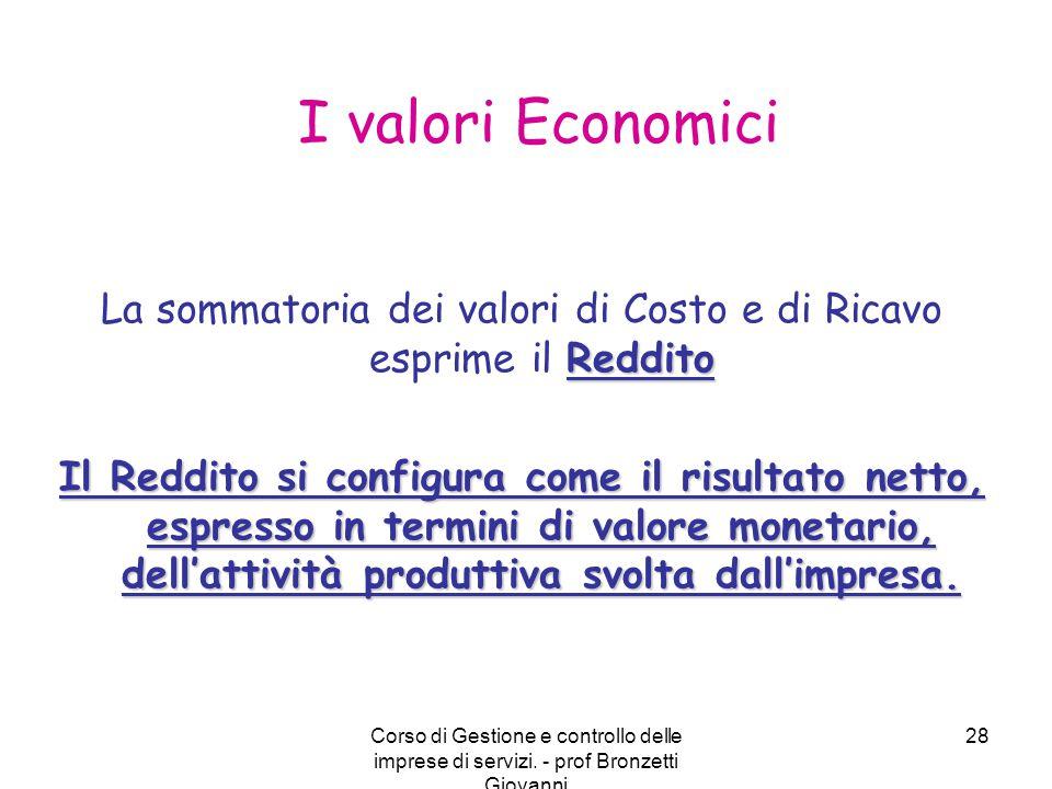 La sommatoria dei valori di Costo e di Ricavo esprime il Reddito
