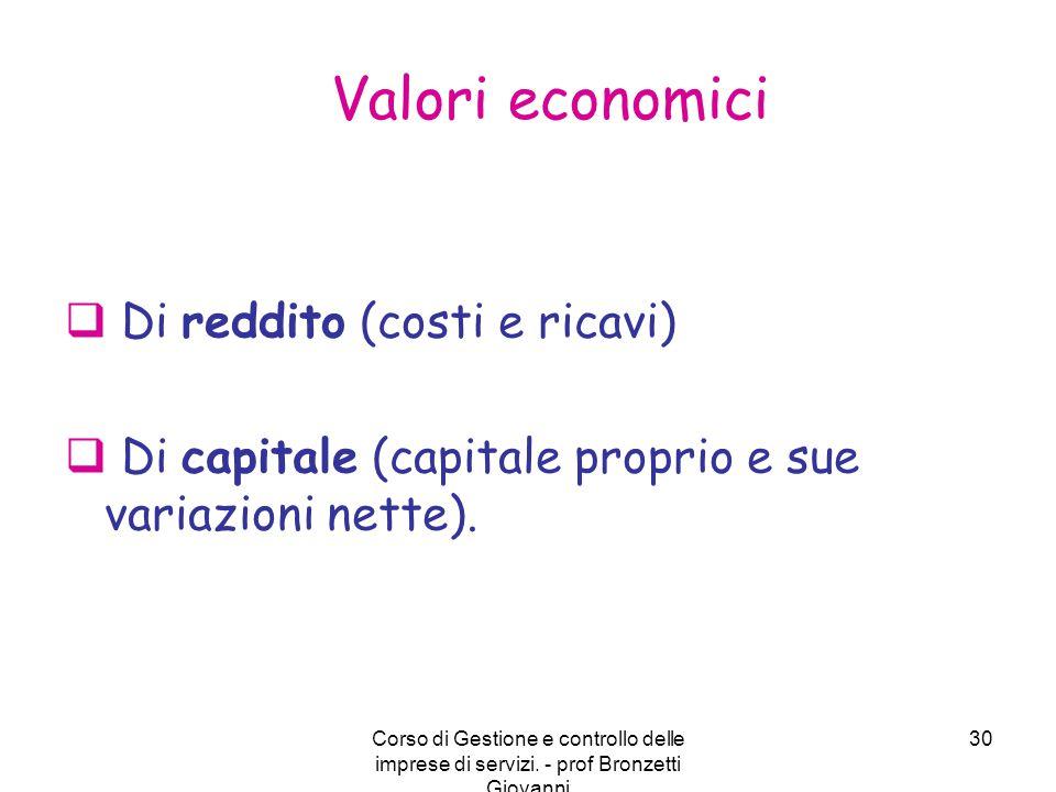 Valori economici Di reddito (costi e ricavi)