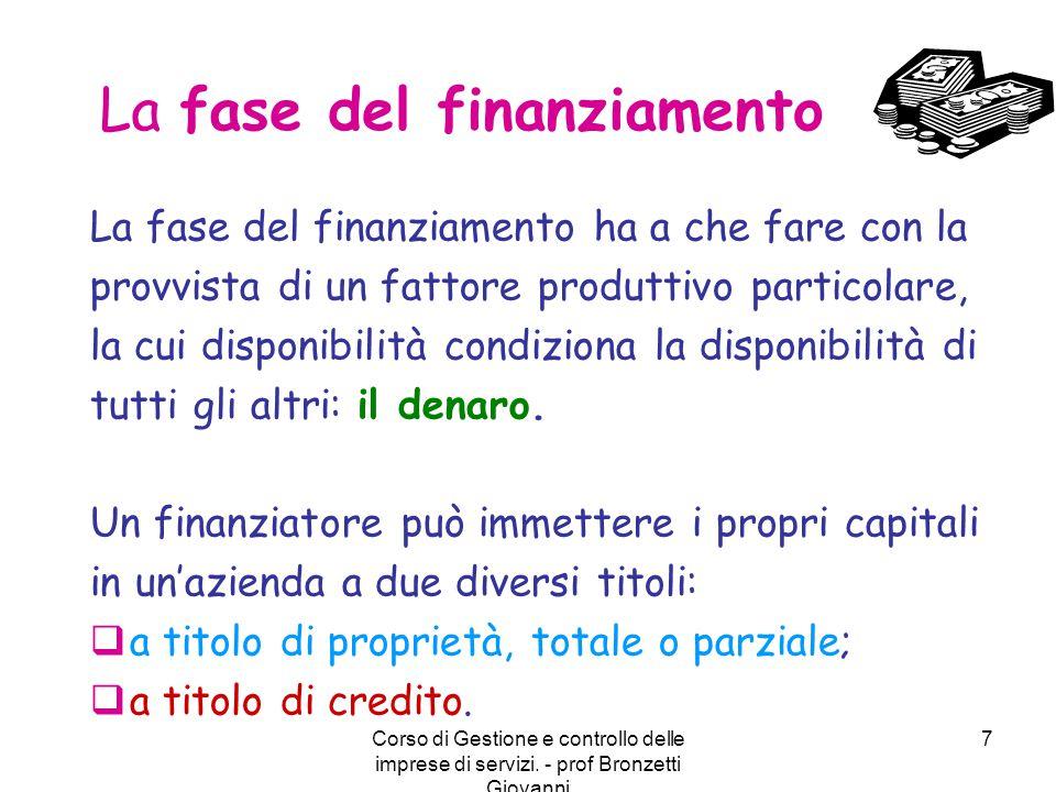 Lezione N° 9 La Gestione Corso di Gestione e controllo delle imprese di servizi. - prof ...
