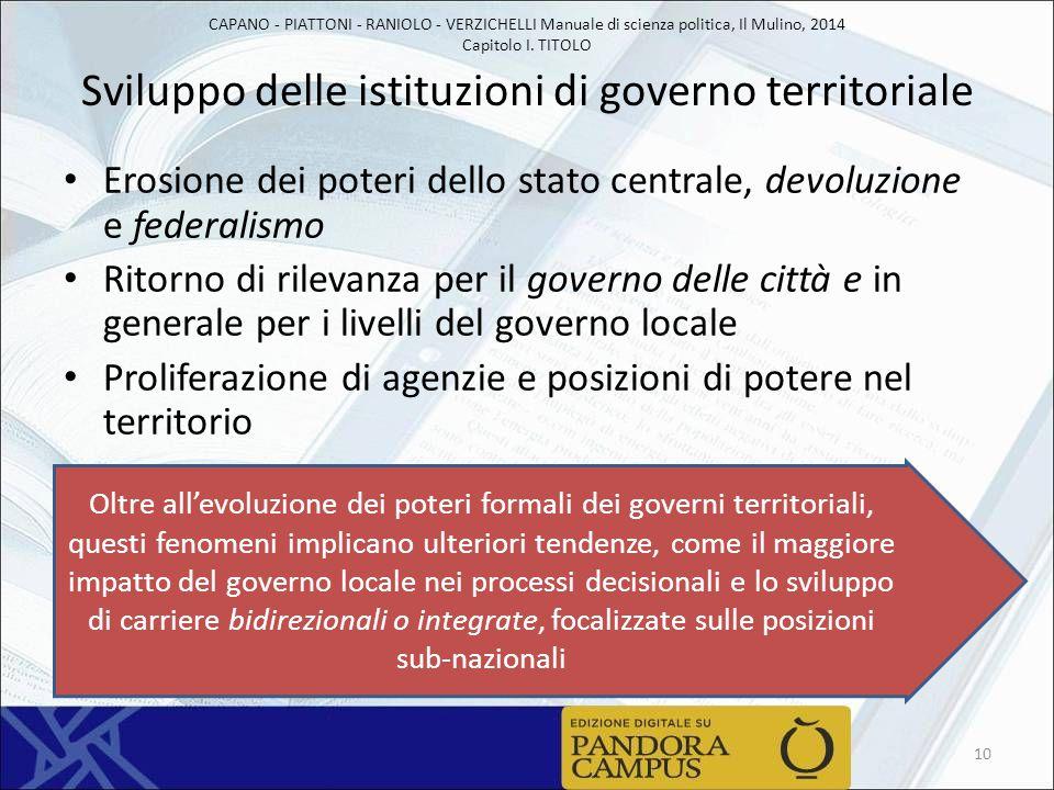 Sviluppo delle istituzioni di governo territoriale