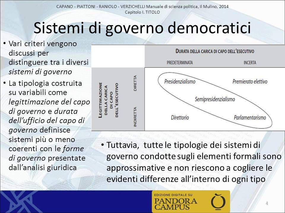 Sistemi di governo democratici