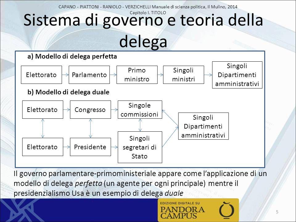 Sistema di governo e teoria della delega