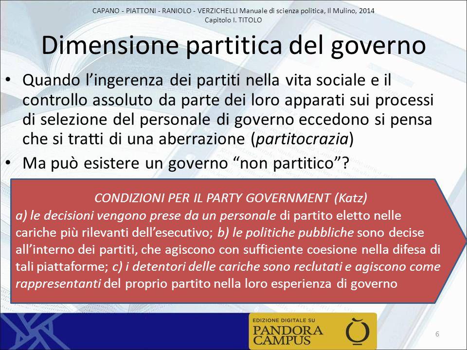 Dimensione partitica del governo