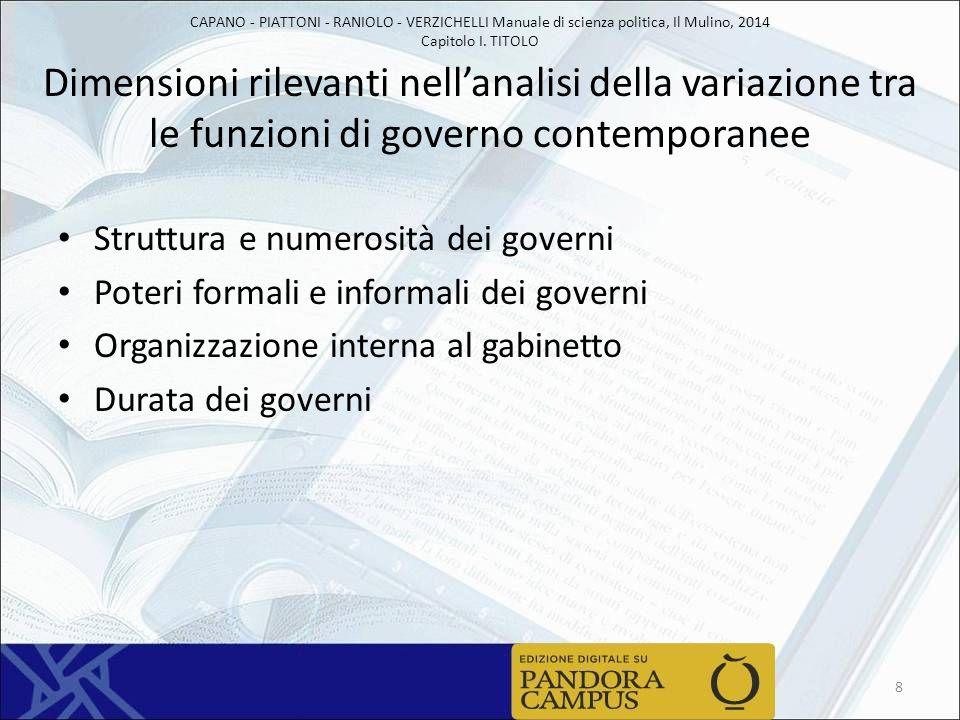 Dimensioni rilevanti nell'analisi della variazione tra le funzioni di governo contemporanee