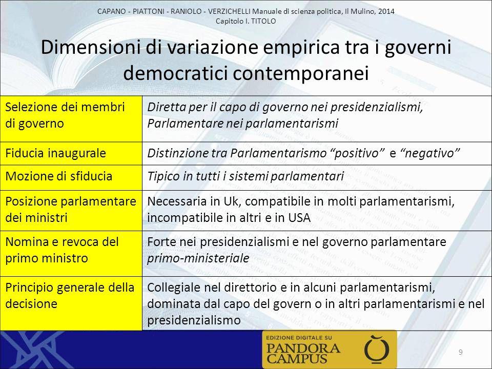 Dimensioni di variazione empirica tra i governi democratici contemporanei
