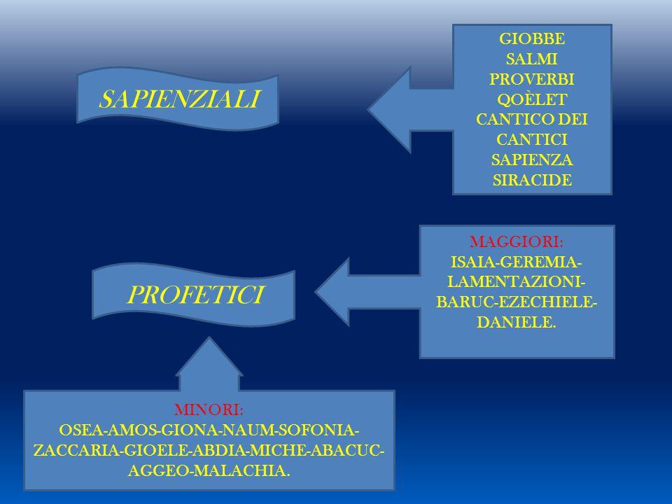 ISAIA-GEREMIA-LAMENTAZIONI- BARUC-EZECHIELE-DANIELE.