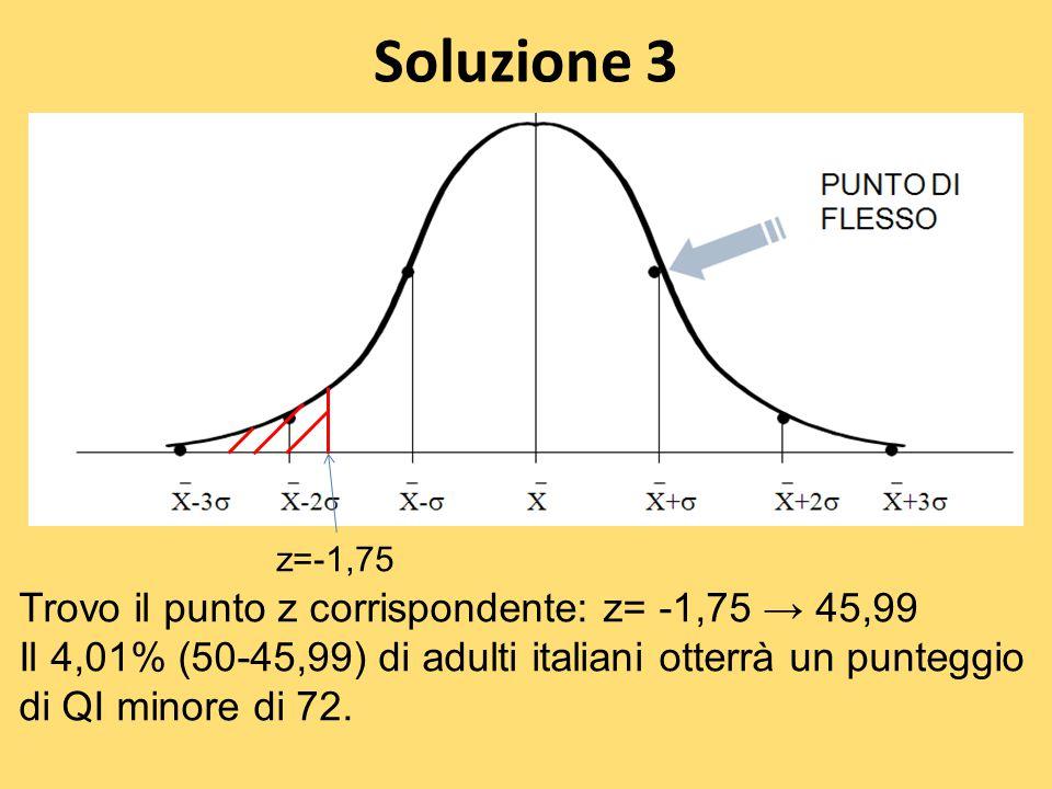 Soluzione 3 Trovo il punto z corrispondente: z= -1,75 → 45,99