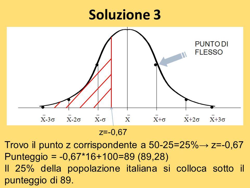 Soluzione 3 Trovo il punto z corrispondente a 50-25=25%→ z=-0,67