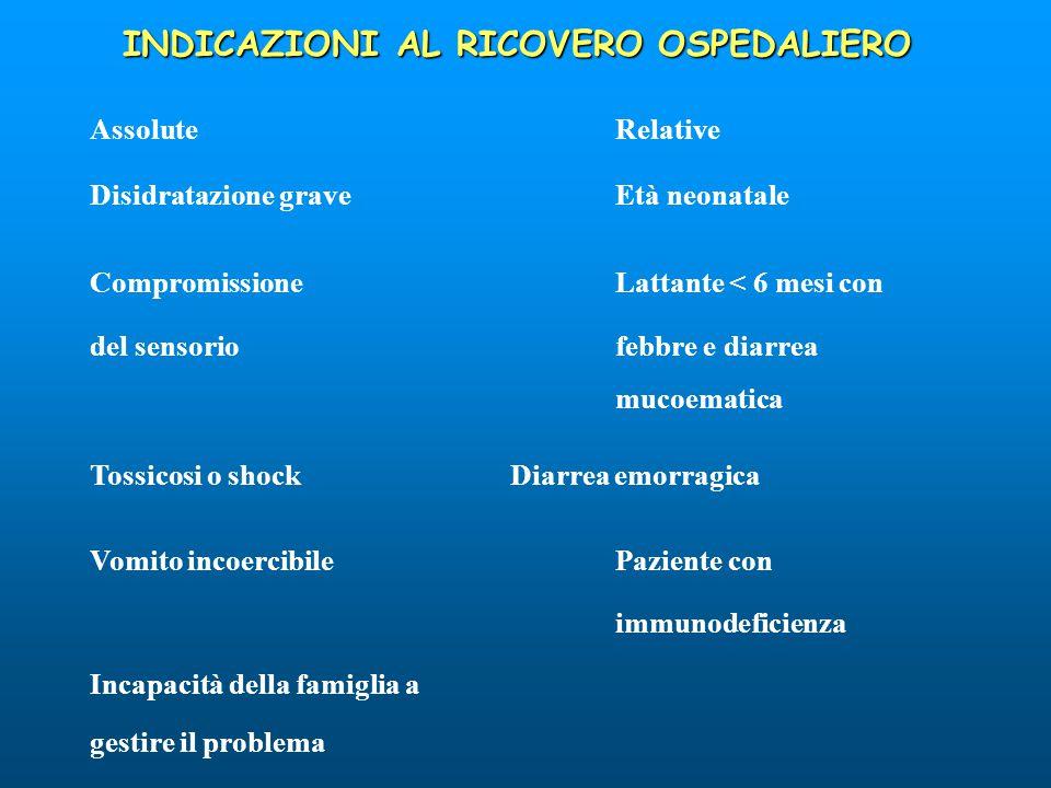 INDICAZIONI AL RICOVERO OSPEDALIERO
