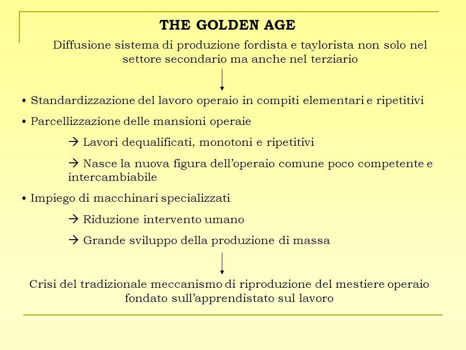 THE GOLDEN AGE Diffusione sistema di produzione fordista e taylorista non solo nel settore secondario ma anche nel terziario.