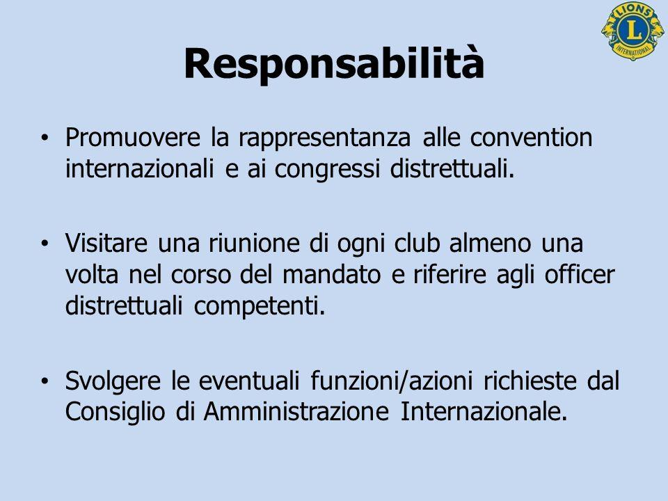 Responsabilità del GMT