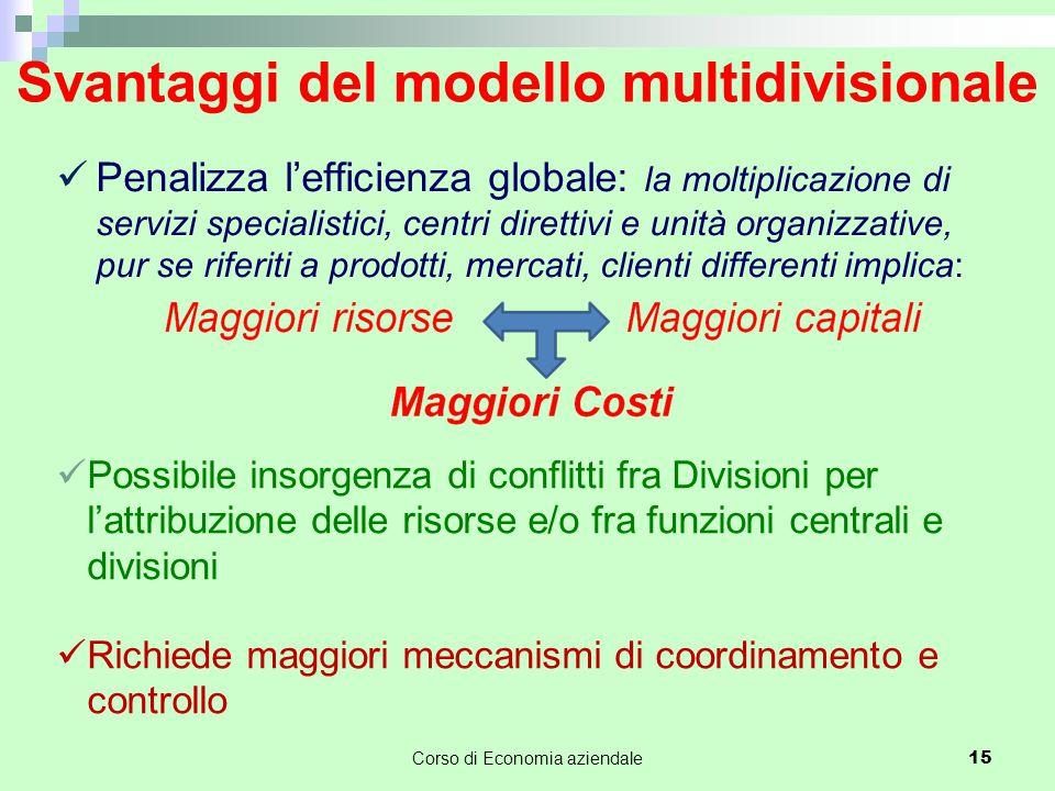 Svantaggi del modello multidivisionale