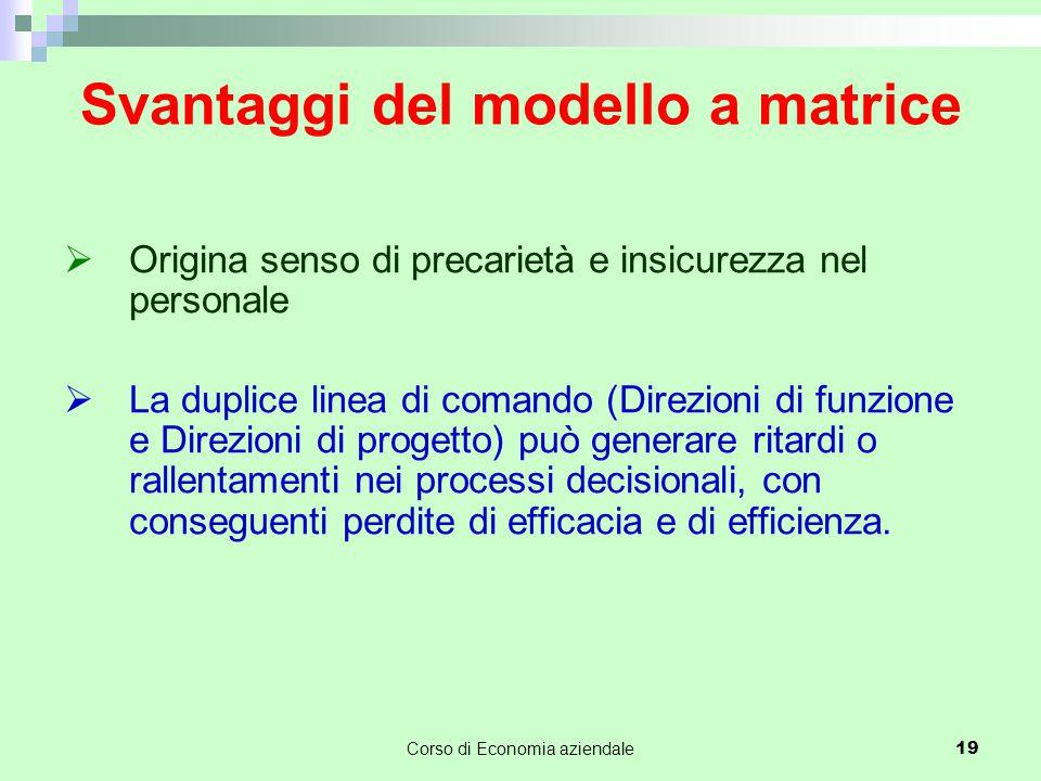 Svantaggi del modello a matrice