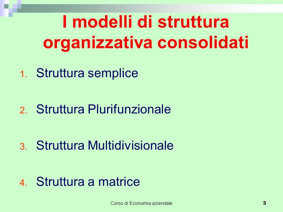 I modelli di struttura organizzativa consolidati