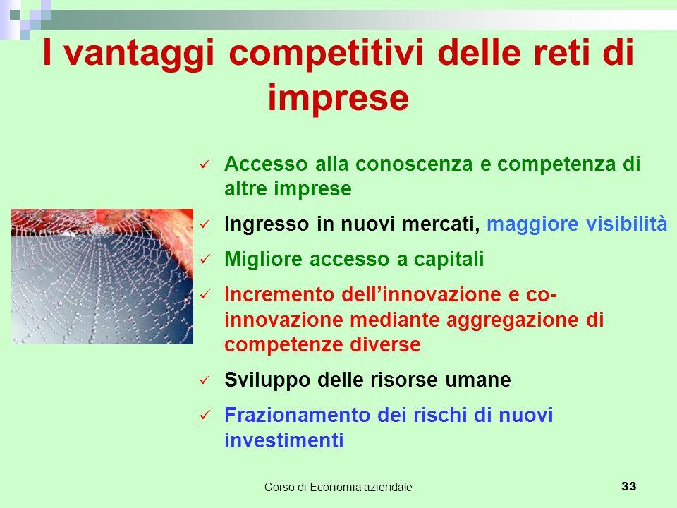I vantaggi competitivi delle reti di imprese