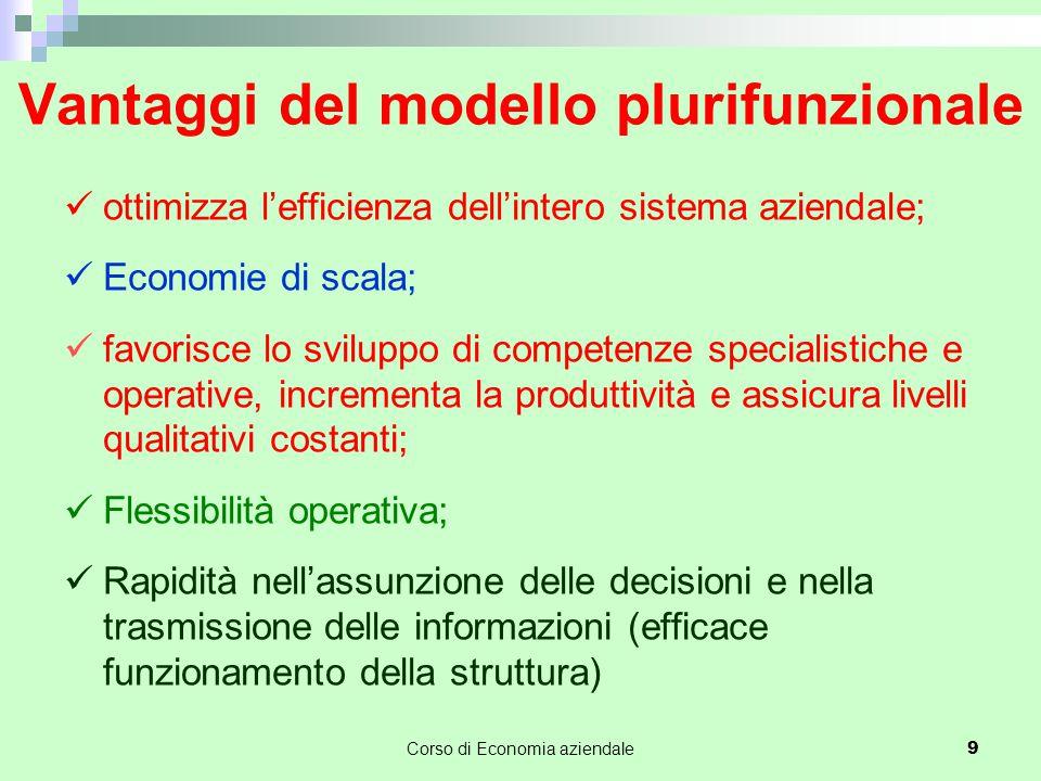 Vantaggi del modello plurifunzionale